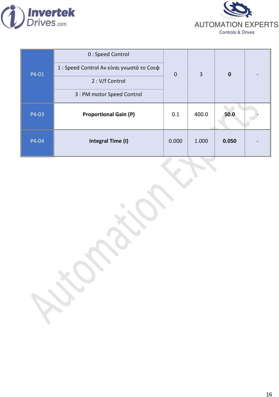 Control 0 3 0 - P4-03 Proportional Gain (P) 0.1 400.