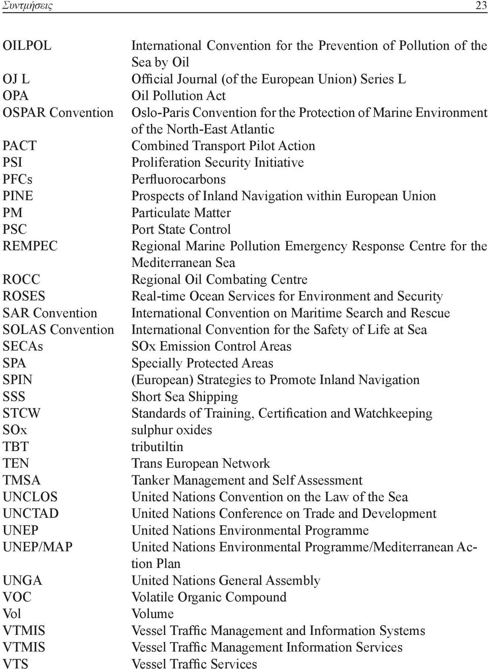 Protection of Marine Environment of the North-East Atlantic Combined Transport Pilot Action Proliferation Security Initiative Perfluorocarbons Prospects of Inland Navigation within European Union