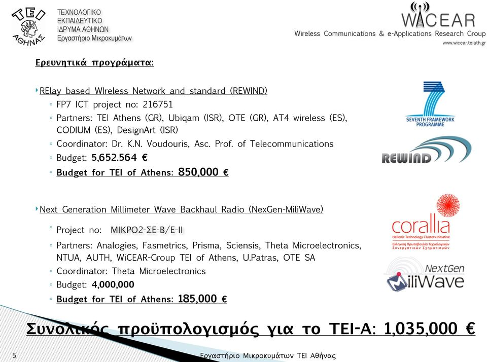 564 Budget for TEI of Athens: 850,000 Next Generation Millimeter Wave Backhaul Radio (NexGen-MiliWave) Project no: ΜΙΚΡΟ2-ΣΕ-Β/Ε-ΙΙ Partners: Analogies, Fasmetrics, Prisma,