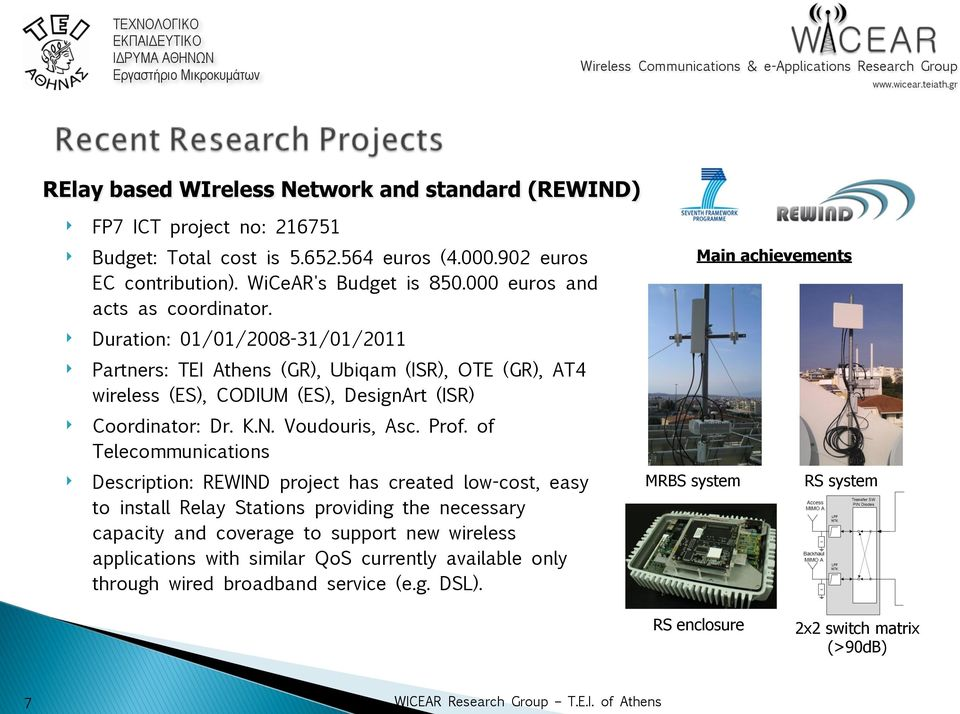 Duration: 01/01/2008-31/01/2011 Main achievements Partners: TEI Athens (GR), Ubiqam (ISR), OTE (GR), AT4 wireless (ES), CODIUM (ES), DesignArt (ISR) Coordinator: Dr. K.N.