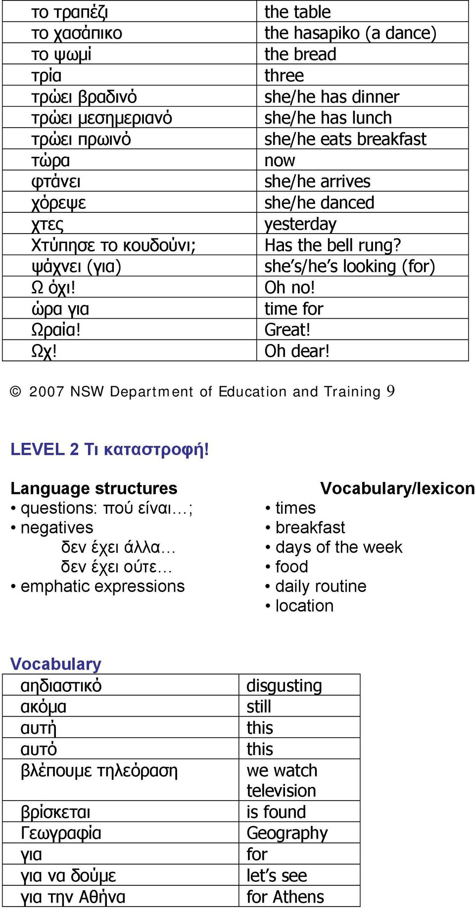 2007 NSW Department of Education and Training 9 LEVEL 2 Τι καταστροφή!