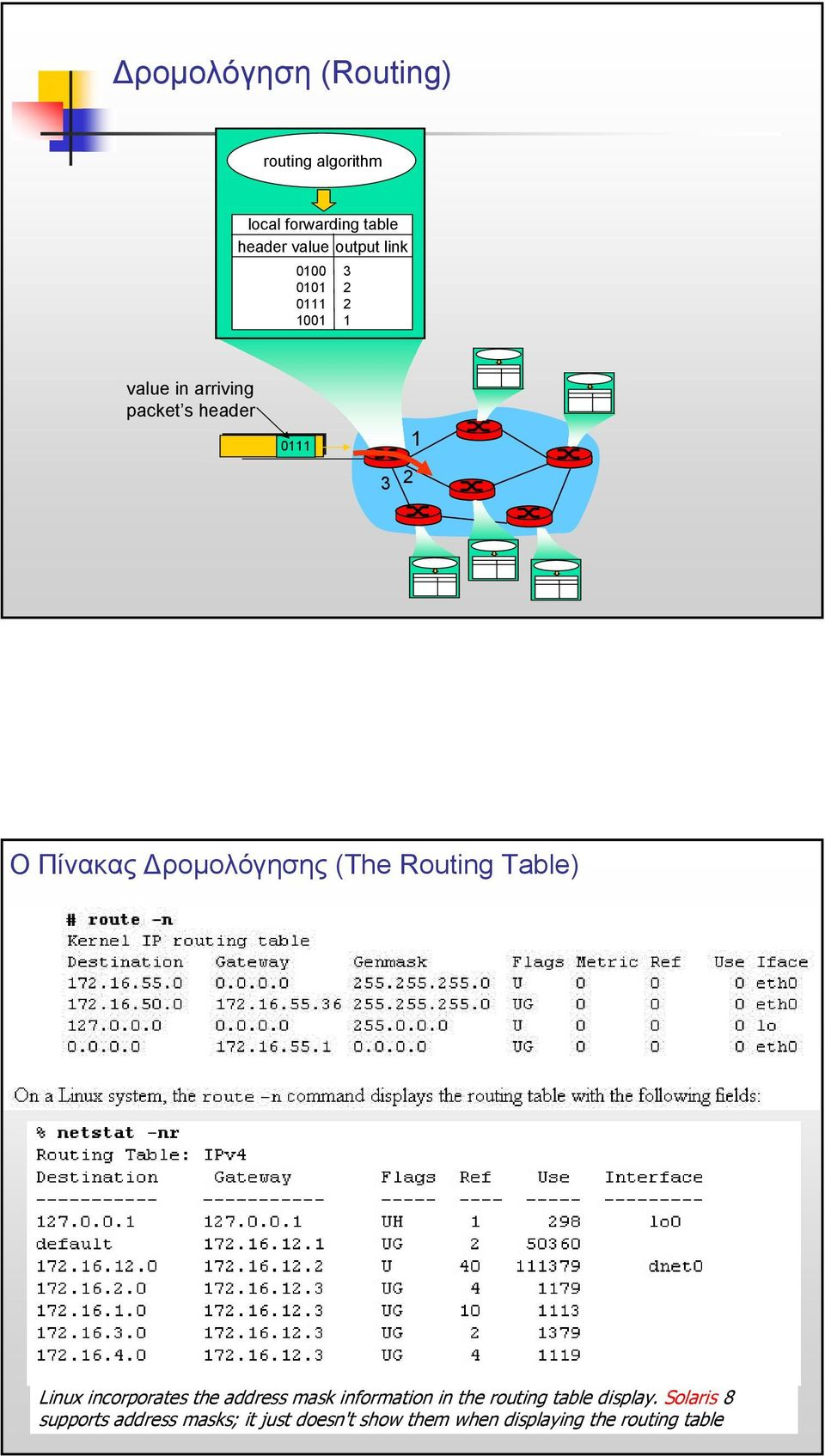 (The Routing Table) Linux incorporates the address mask information in the routing table