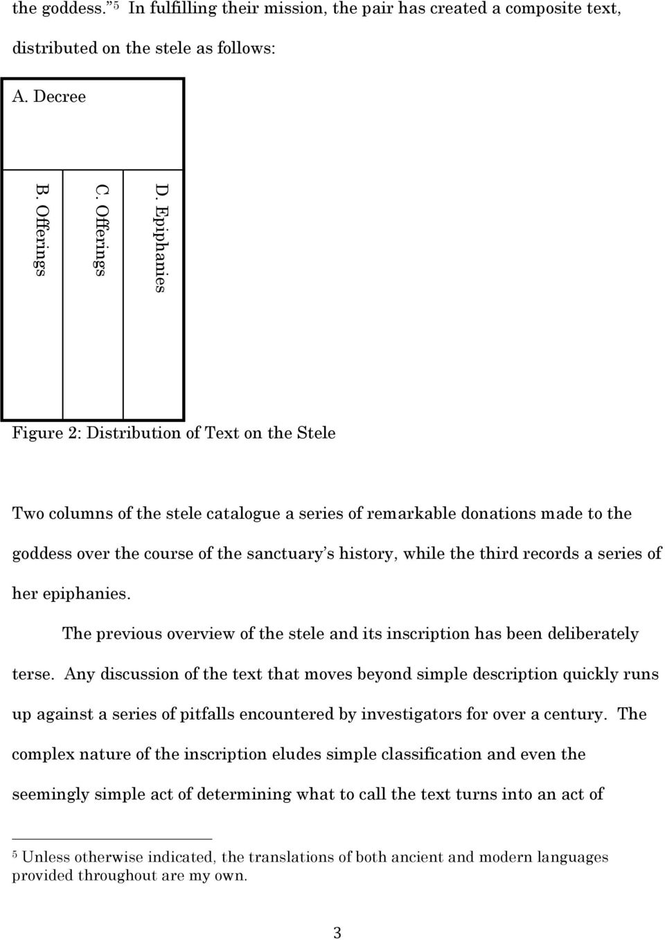 third records a series of her epiphanies. The previous overview of the stele and its inscription has been deliberately terse.