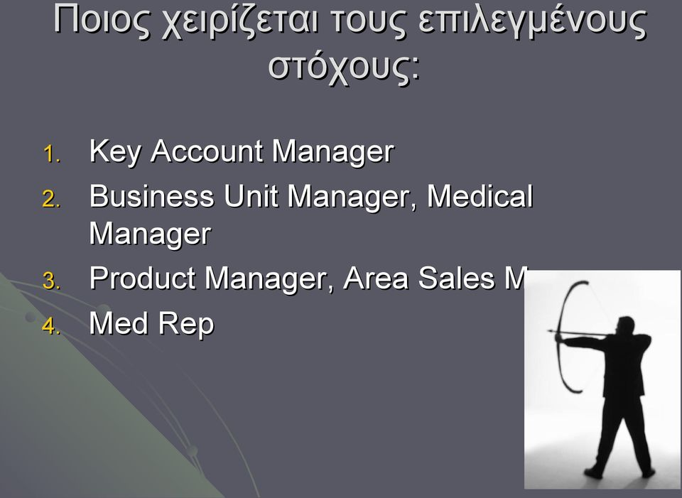 Business Unit Manager, Medical Manager