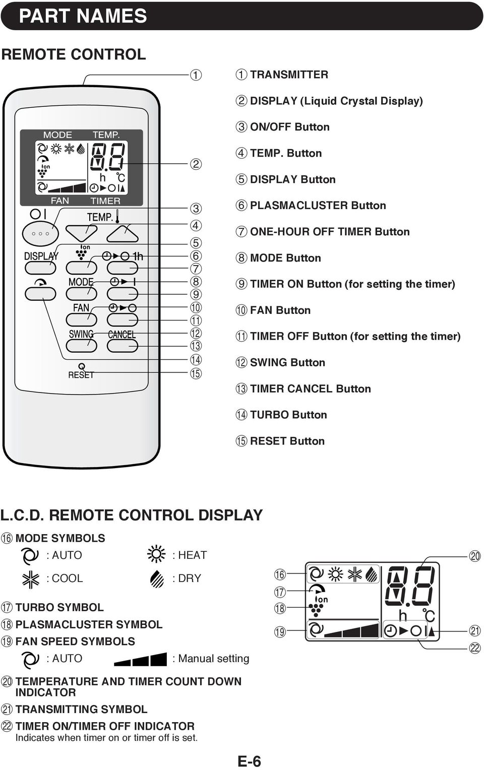 setting the timer) w SWING Button e TIMER CANCEL Button r TURBO Button t RESET Button L.C.D.