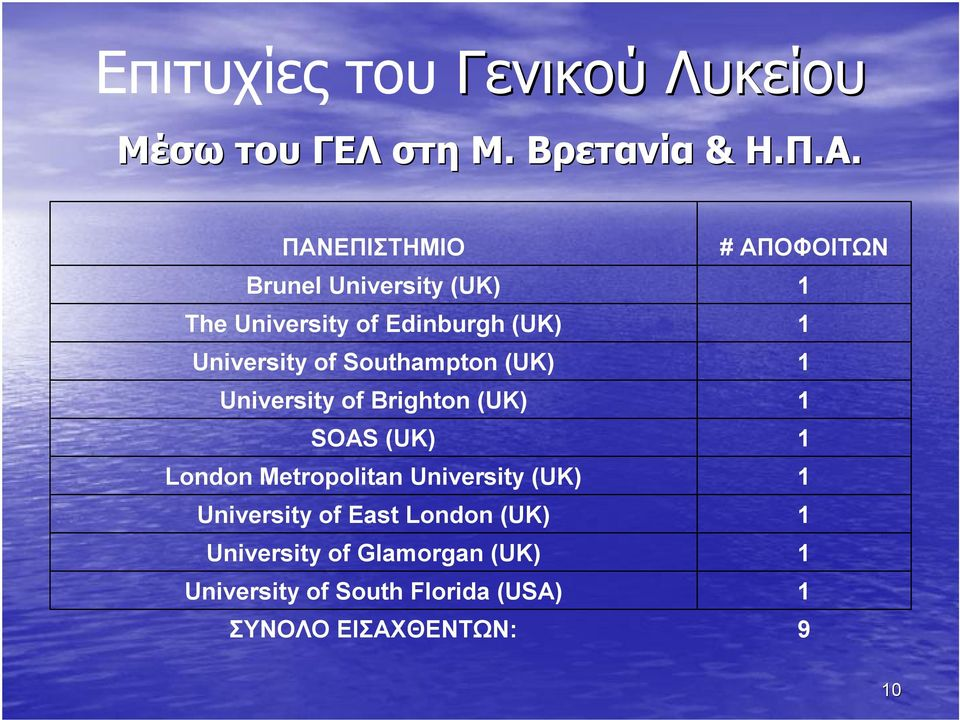 (UK) University of Brighton (UK) SOAS (UK) London Metropolitan University (UK) University of East