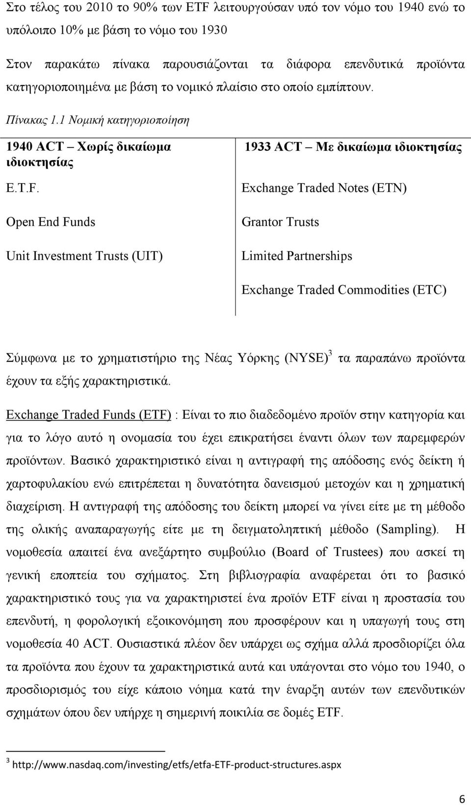 Exchange Traded Notes (ETN) Open End Funds Grantor Trusts Unit Investment Trusts (UIT) Limited Partnerships Exchange Traded Commodities (ETC) Σύμφωνα με το χρηματιστήριο της Νέας Υόρκης (NYSE)3 τα