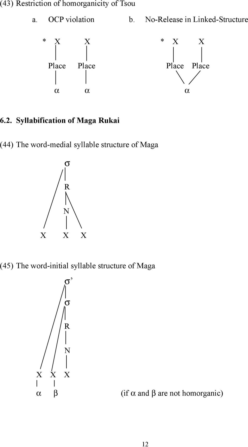 Syllabification of Maga Rukai (44) The word-medial syllable structure of Maga σ R