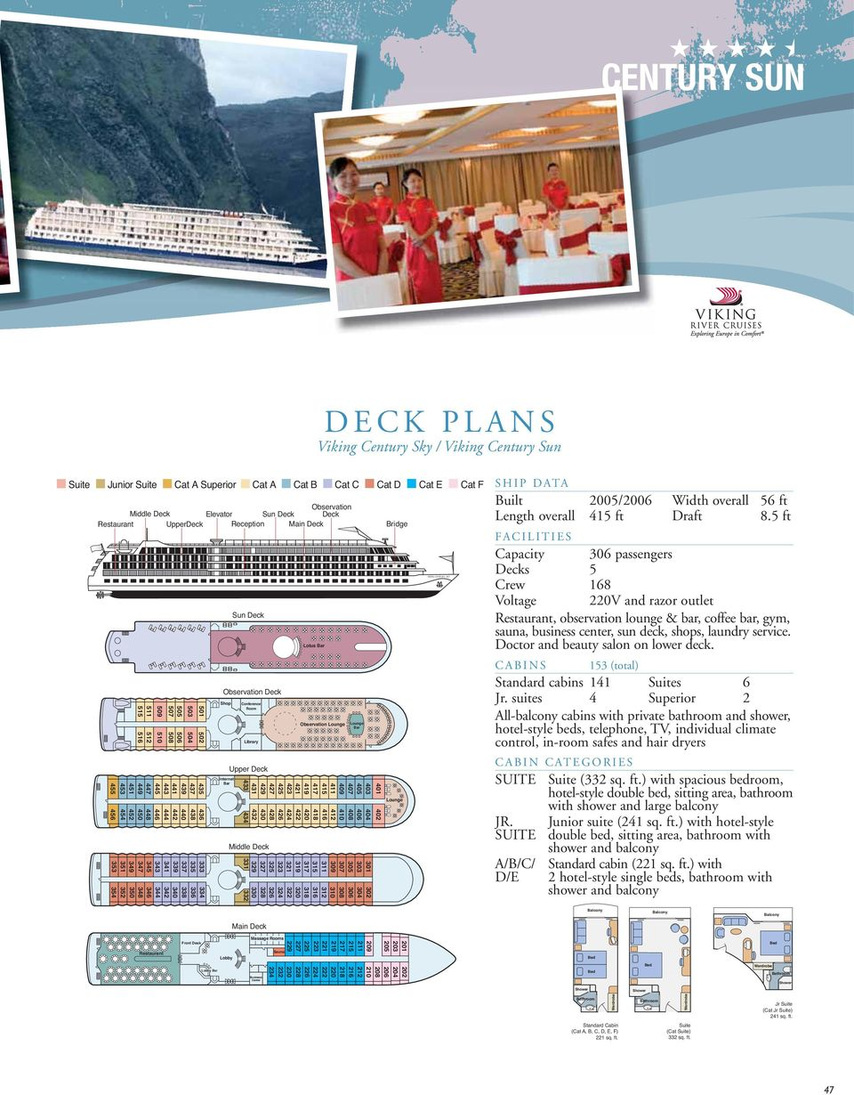 5 ft FACILITIES Capacity 06 passengers Decks 5 Crew 168 Voltage 220V and razor outlet, observation lounge & bar, coffee bar, gym, sauna, business center, sun deck, shops, laundry service.