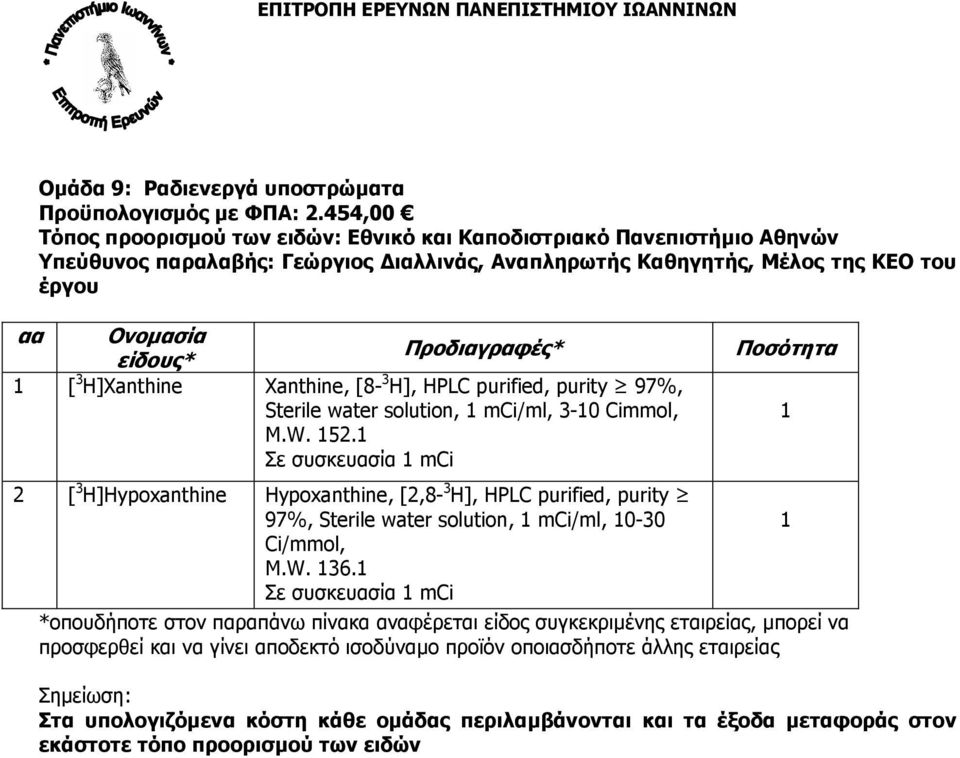 Προδιαγραφές* [ 3 Η]Xanthine Xanthine, [8-3 H], HPLC purified, purity 97%, Sterile water solution, mci/ml, 3-0 Cimmol, M.W. 52.