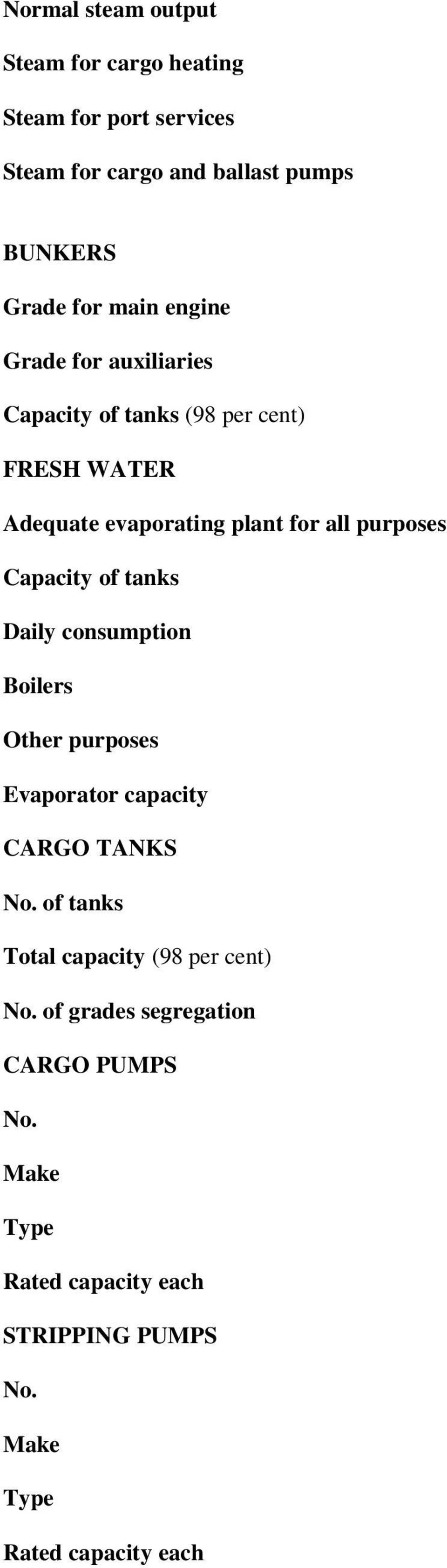 Capacity of tanks Daily consumption Boilers Other purposes Evaporator capacity CARGO TANKS No.