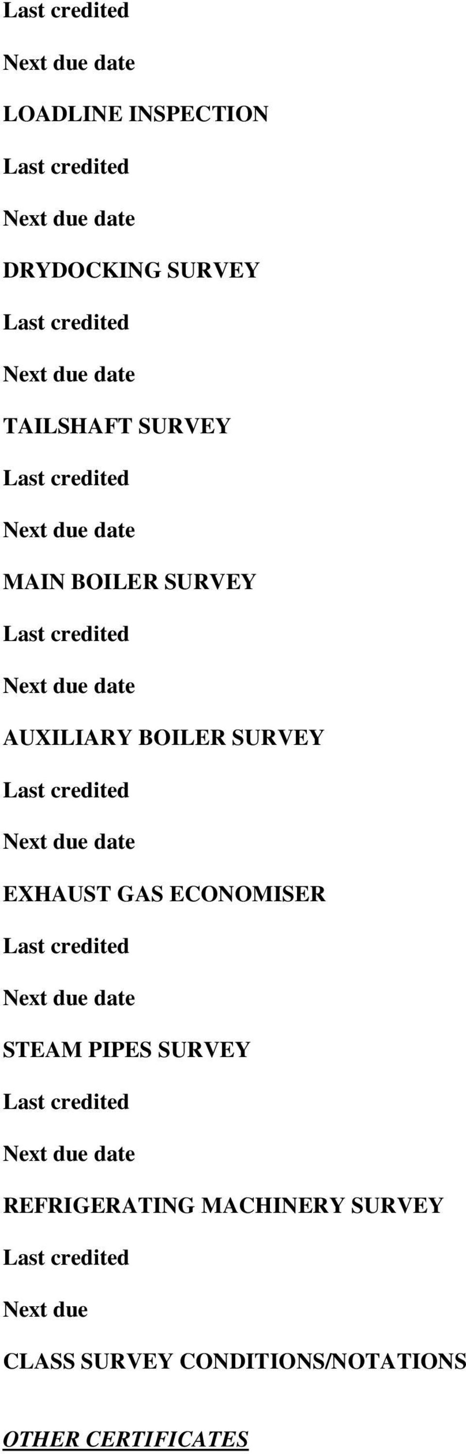 credited EXHAUST GAS ECONOMISER Last credited STEAM PIPES SURVEY Last credited