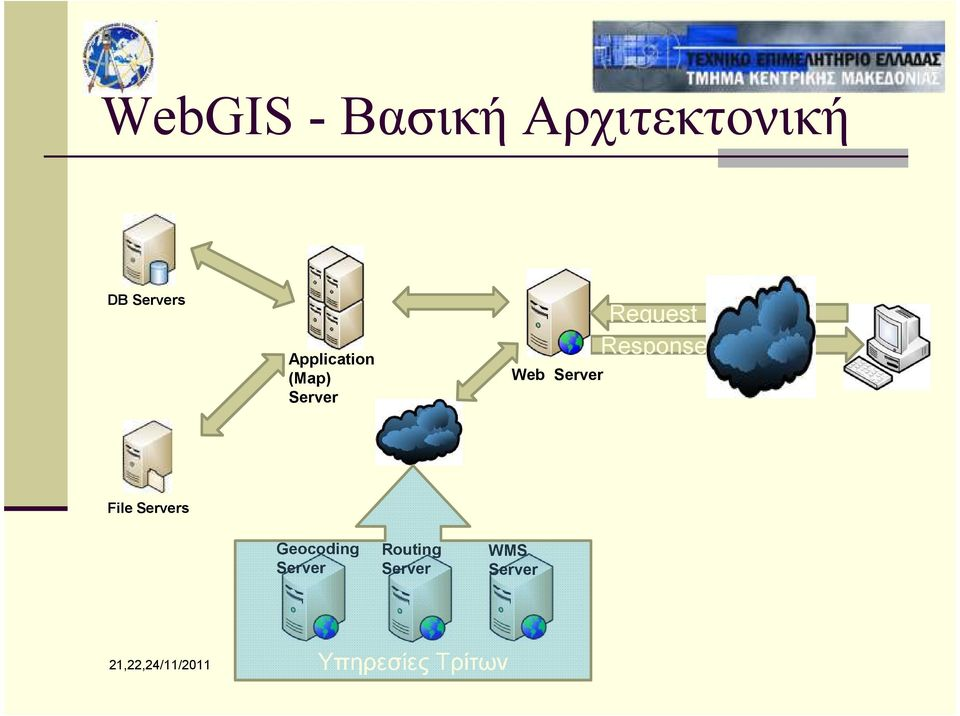 Response File Servers Geocoding Server