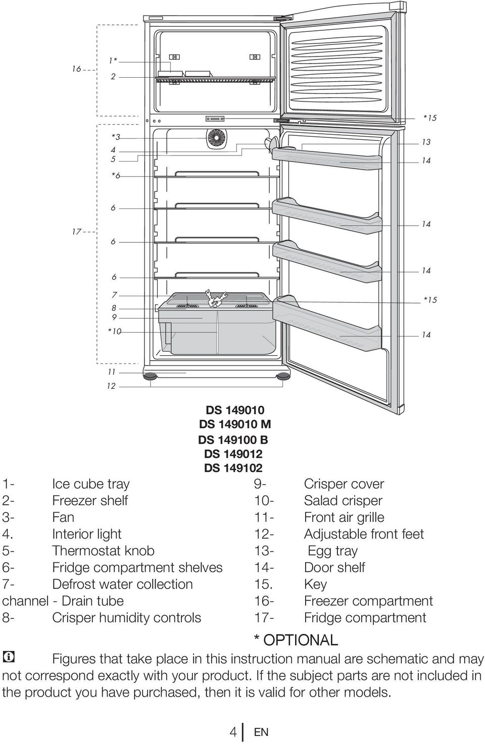 DS 149012 DS 149102 9- Crisper cover 10- Salad crisper 11- Front air grille 12- Adjustable front feet 13- Egg tray 14- Door shelf 15.