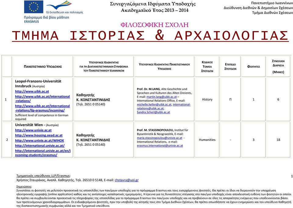 at http://www.uibk.ac.at/international -relations/ http://www.uibk.ac.at/international -relations/llp-erasmus/incoming/ Sufficient level of competence in German required Κ. ΚΩΝΣΤΑΝΤΙΝΙΗΣ Prof. Dr. M.