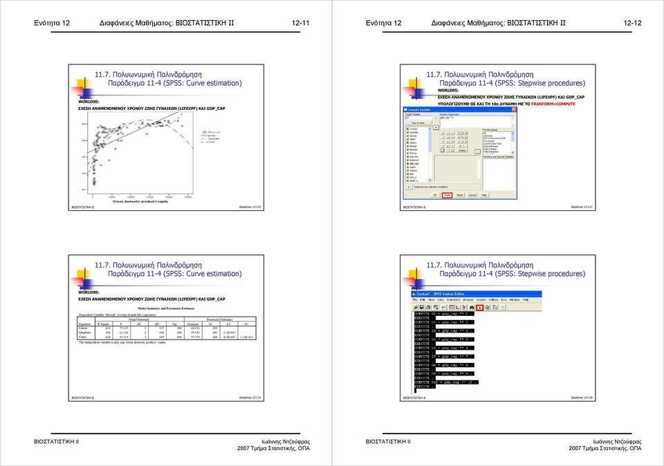 estimation) Παράδειγµα -4 (SPSS: Stepwise procedures) WORLD95: ΣΧΕΣΗ ΑΝΑΜΕΝΟΜΕΝΟΥ ΧΡΟΝΟΥ ΖΩΗΣ ΓΥΝΑΙΚΩΝ (LIFEXPF) KAI GDP_CAP Dependent Variable: lifeexpf Average female life expectancy Summary and