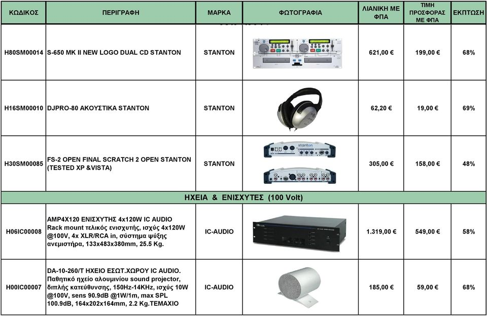 4x120W @100V, 4x XLR/RCA in, σύστημα ψύξης ανεμιστήρα, 133x483x380mm, 25.5 Kg. IC-AUDIO 1.319,00 549,00 58% H00IC00007 DA-10-260/T HXEIO EΣΩT.XΩPOY IC AUDIO.