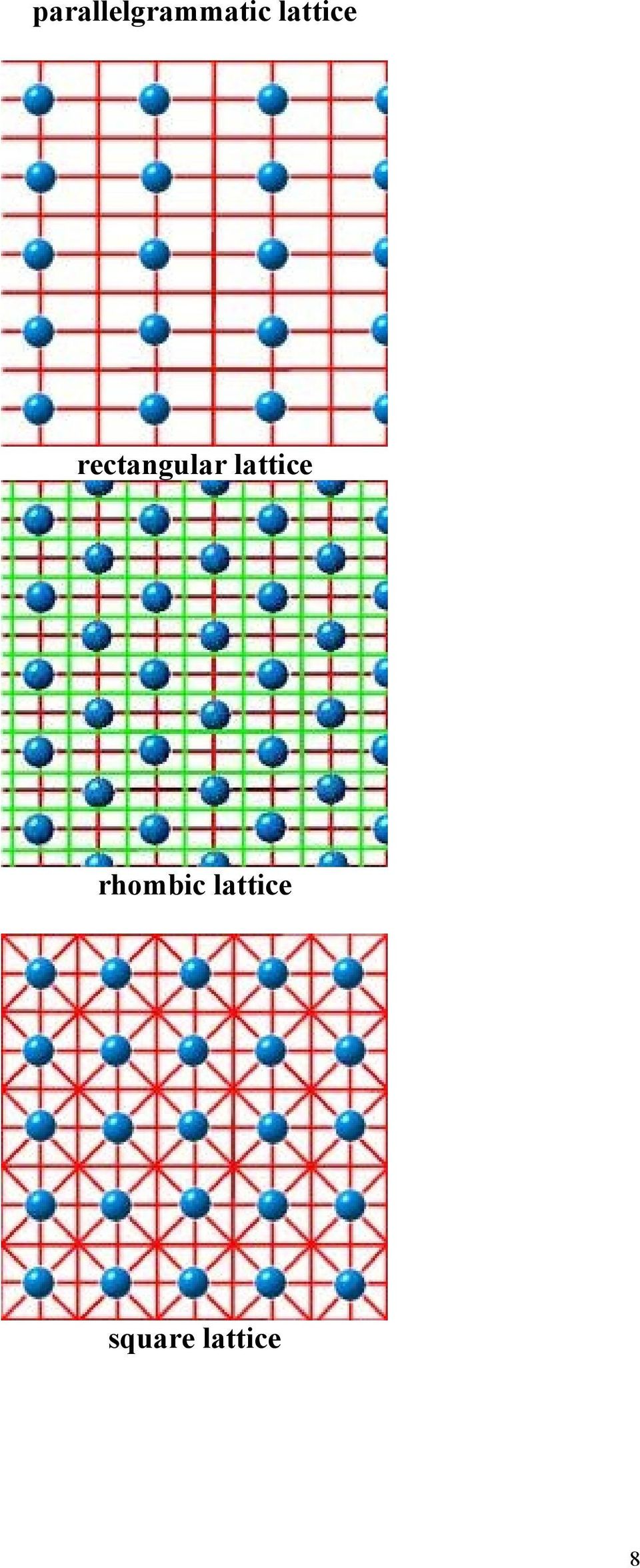 lattice rhombic