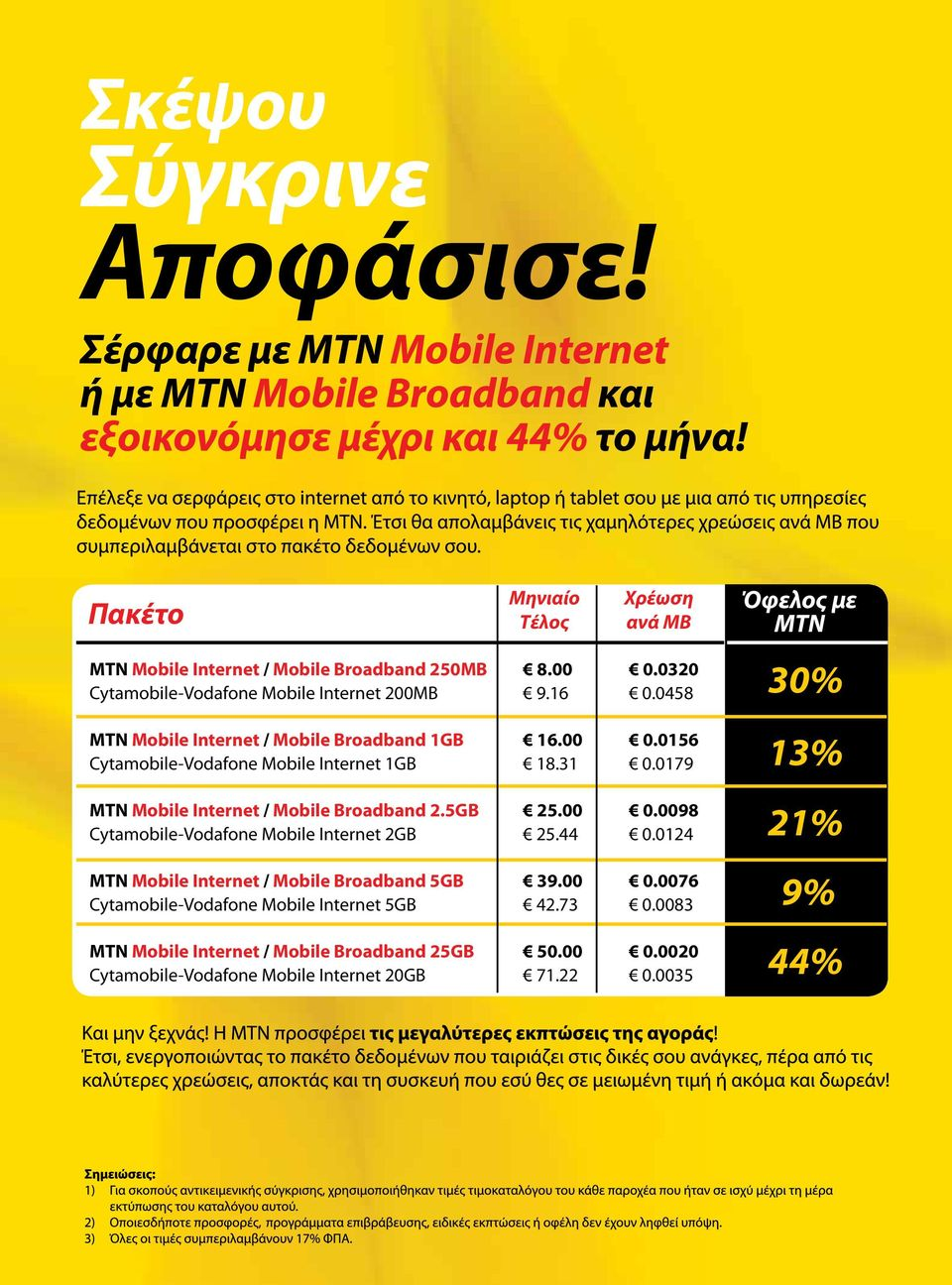 5GB 25.00 0.0098 Cytamobile-Vodafone Mobile Internet 2GB 25.44 0.0124 MTN Mobile Internet / Mobile Broadband 5GB 39.00 0.0076 Cytamobile-Vodafone Mobile Internet 5GB 42.