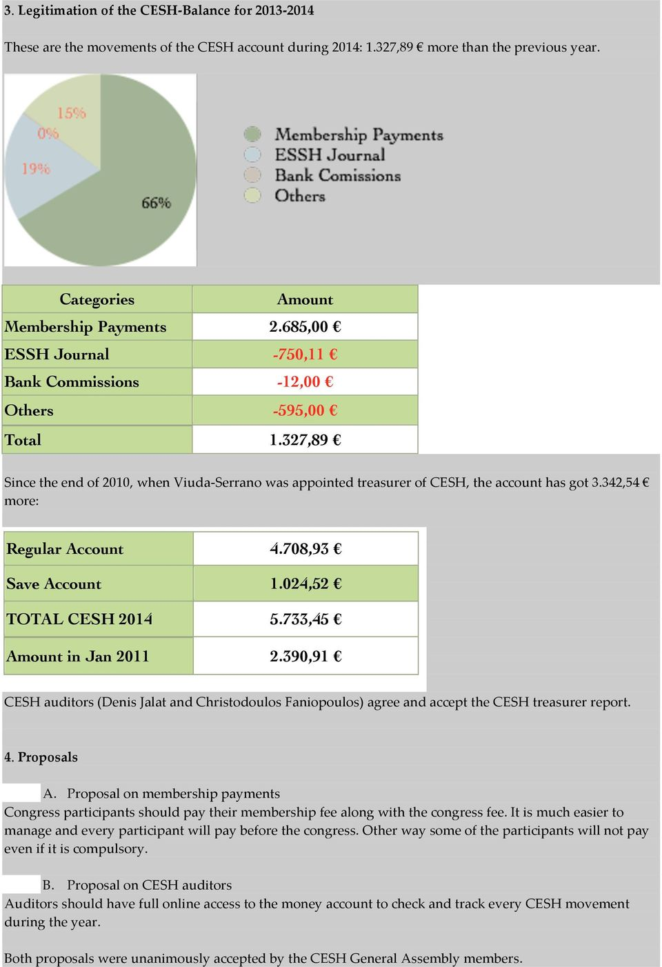 342,54 more: Regular Account 4.708,93 Save Account 1.024,52 TOTAL CESH 2014 5.733,45 Amount in Jan 2011 2.