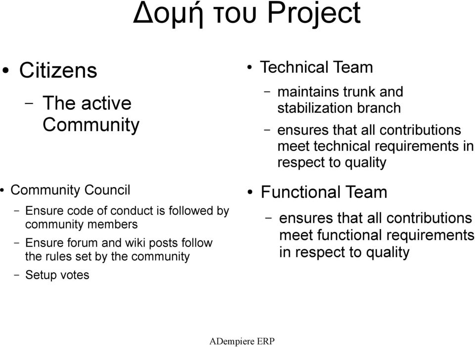 code of conduct is followed by community members Ensure forum and wiki posts follow the rules set by the