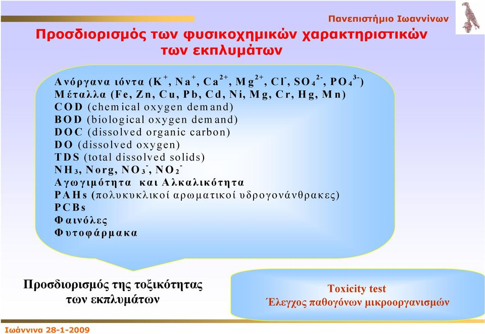carbon) DO (dissolved oxygen) TDS (total dissolved solids) NH3, Norg, NO3 -, NO 2 - Αγωγιμότητα και Αλκαλικότητα PAHs (πολυκυκλικοί