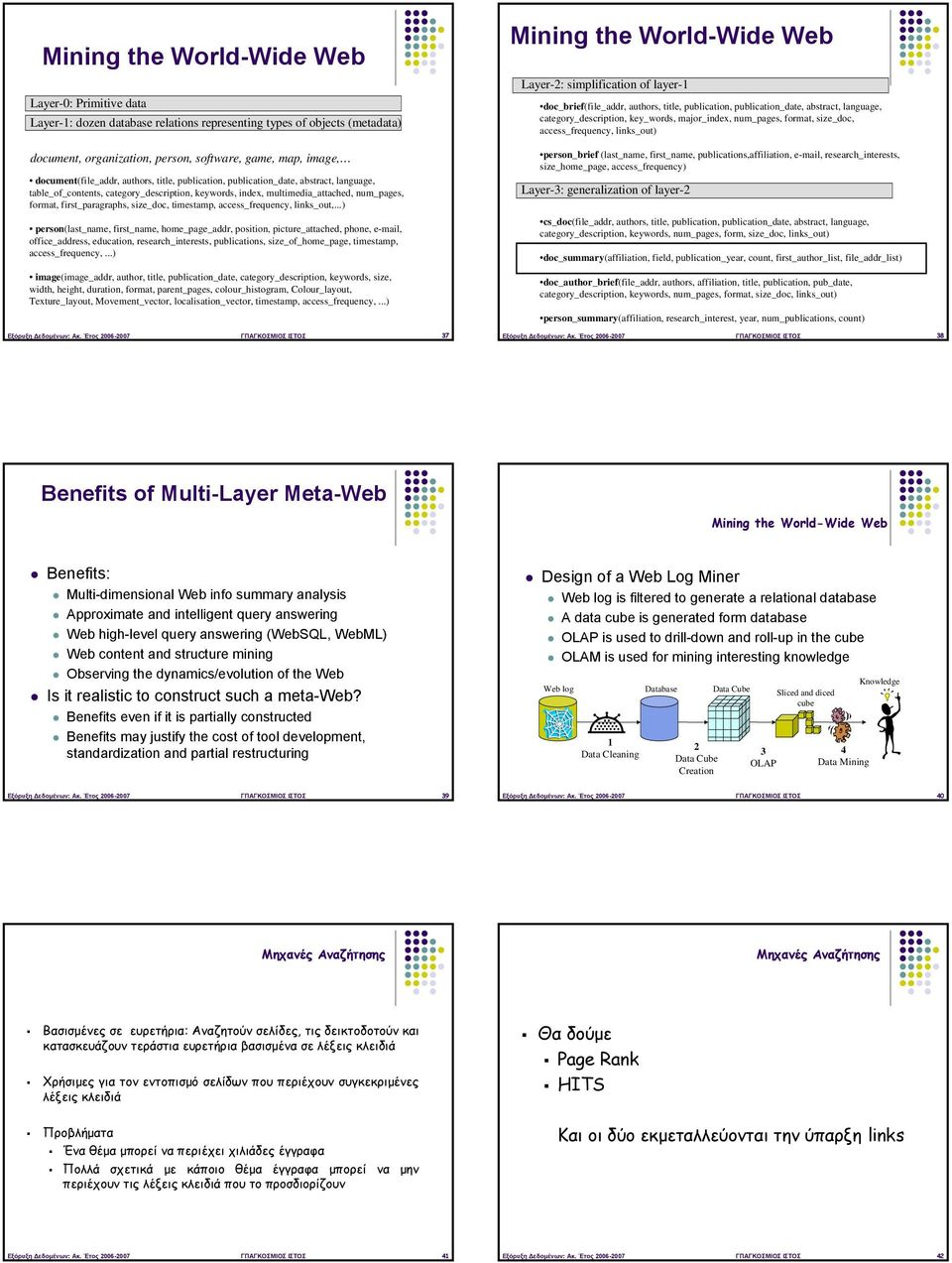 game, map, image, document(file_addr, authors, title, publication, publication_date, abstract, language, table_of_contents, category_description, keywords, index, multimedia_attached, num_pages,