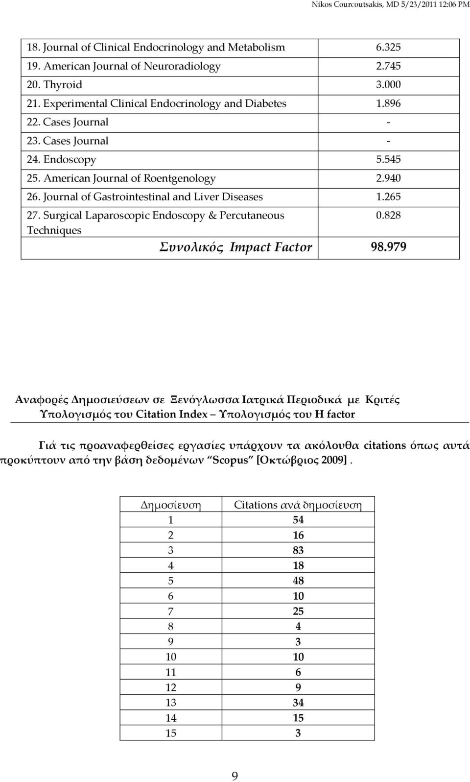 Surgical Laparoscopic Endoscopy & Percutaneous Techniques 0.828 Συνολικός Impact Factor 98.