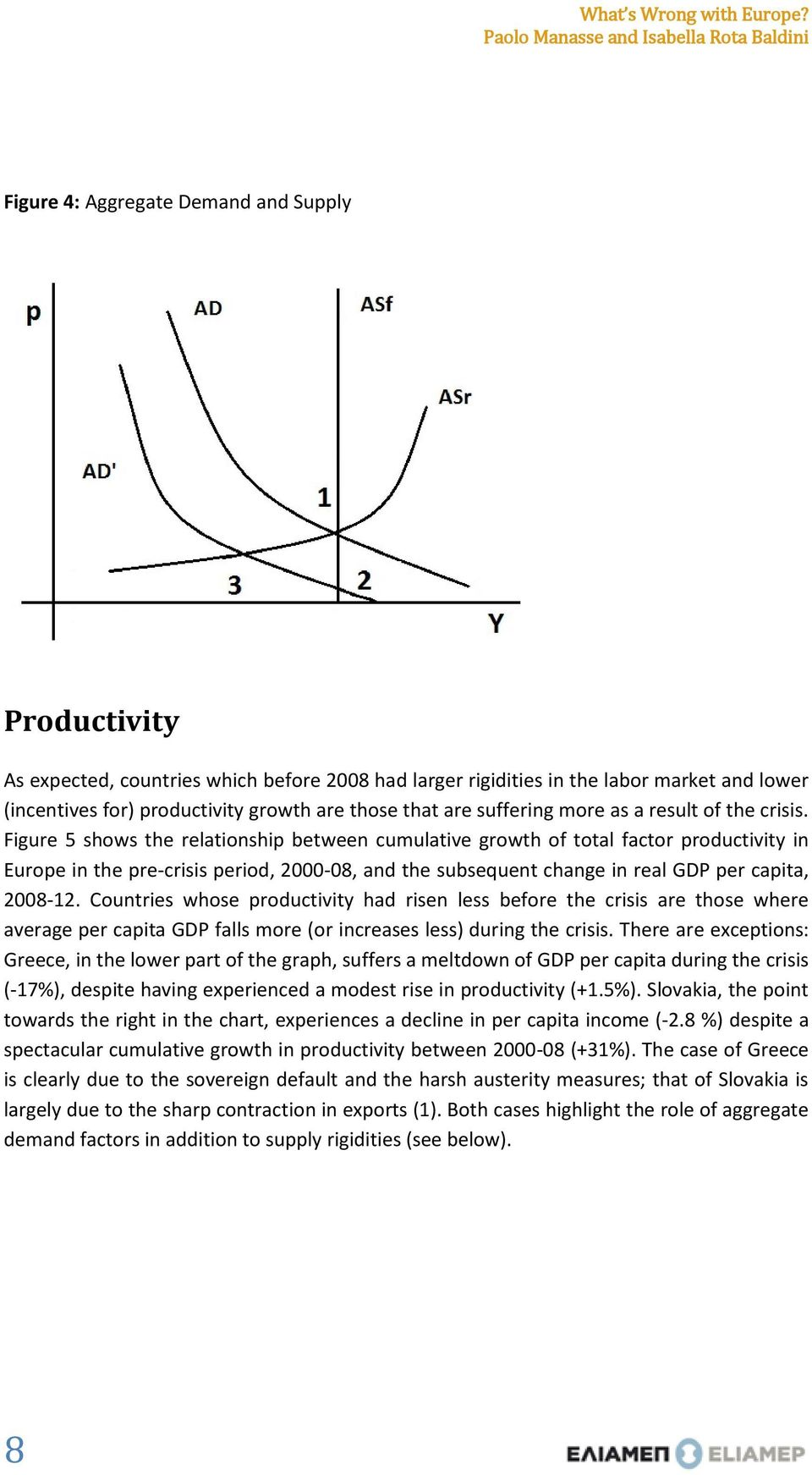 Figure 5 shows the relationship between cumulative growth of total factor productivity in Europe in the pre-crisis period, 2000-08, and the subsequent change in real GDP per capita, 2008-12.