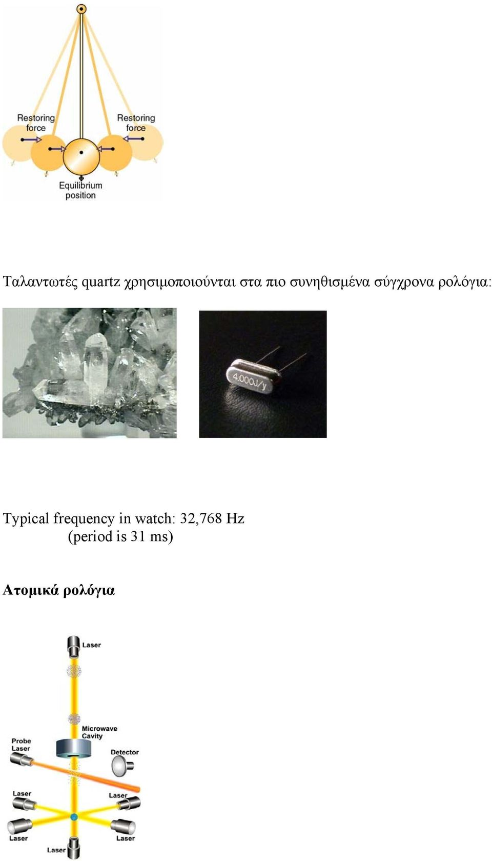 ρολόγια: Typical frequency in