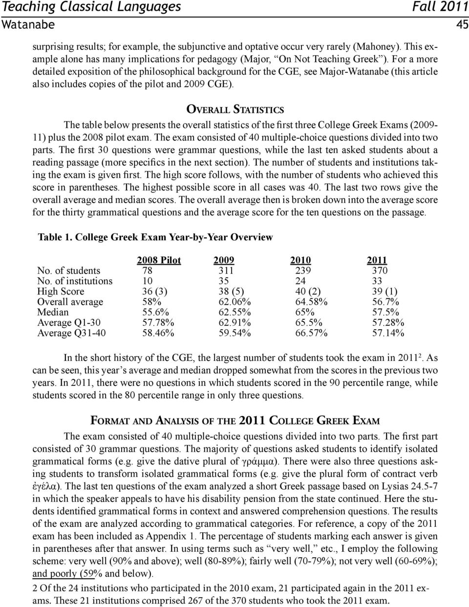 Overall Statistics The table below presents the overall statistics of the first three College Greek Exams (2009-11) plus the 2008 pilot exam.