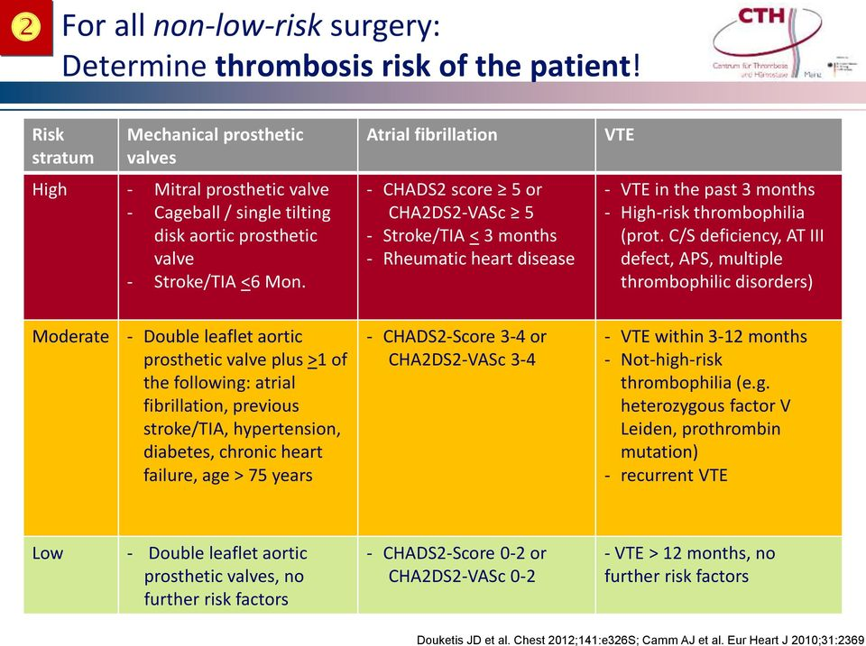 Atrial fibrillation - CHADS2 score 5 or CHA2DS2-VASc 5 - Stroke/TIA < 3 months - Rheumatic heart disease VTE - VTE in the past 3 months - High-risk thrombophilia (prot.