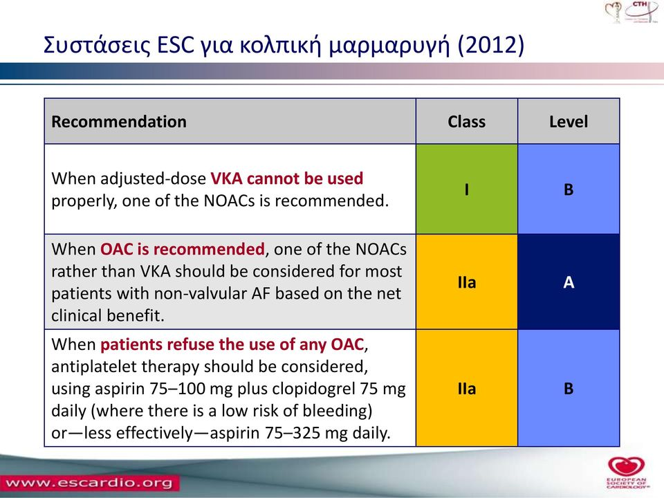 I B When OAC is recommended, one of the NOACs rather than VKA should be considered for most patients with non-valvular AF based on the