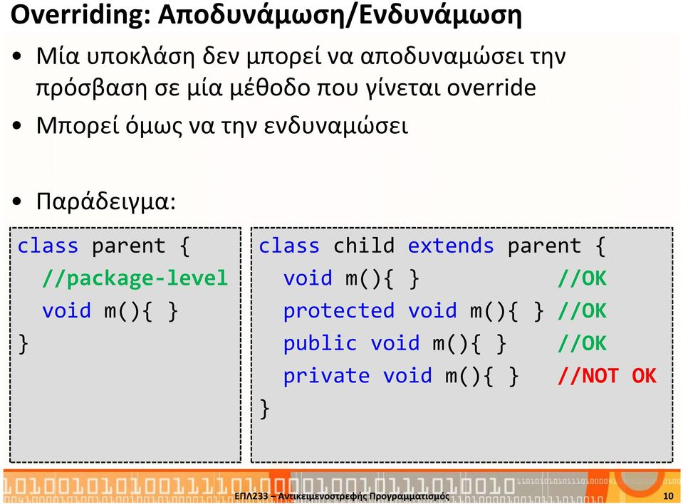 //package-level void m(){ class child extends parent { void m(){ //OK protected void m(){