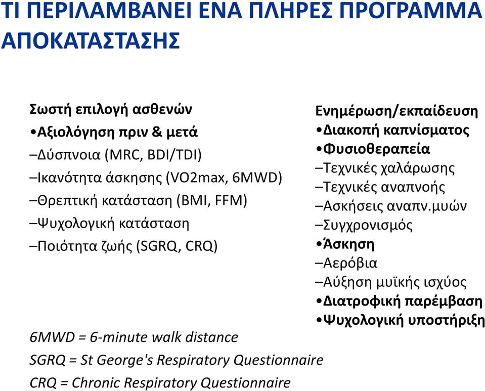 George's Respiratory Questionnaire CRQ = Chronic Respiratory Questionnaire Ενημέρωση/εκπαίδευση Διακοπή καπνίσματος Φυσιοθεραπεία