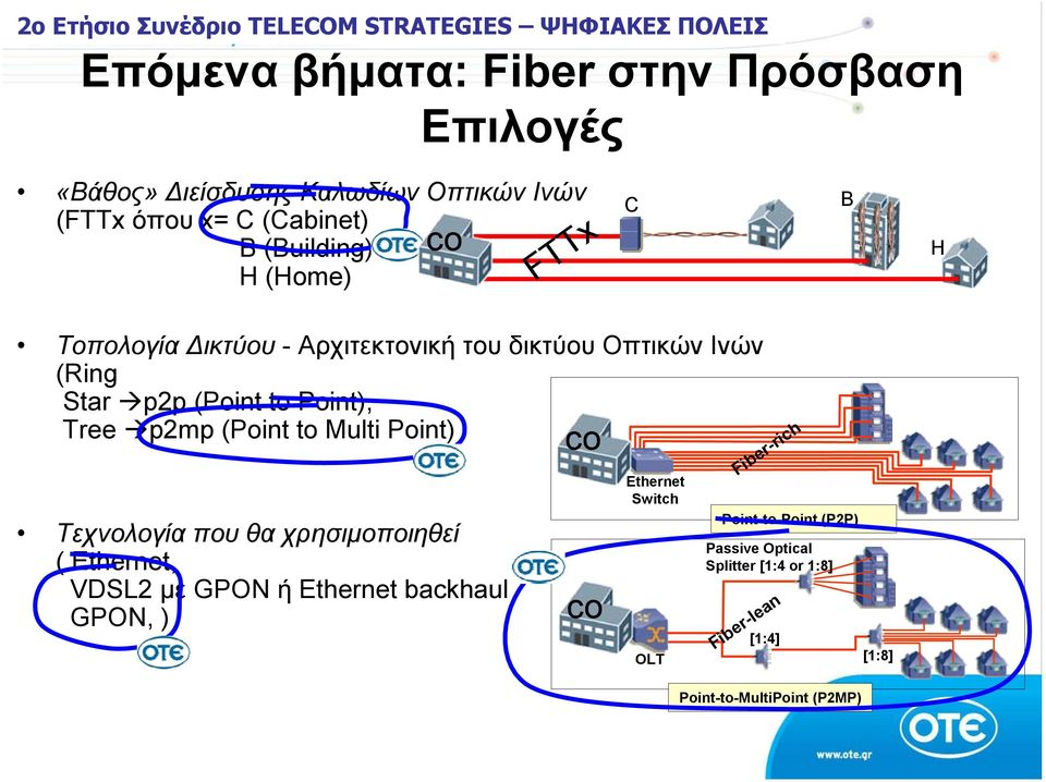 Multi Point) Τεχνολογία που θα χρησιμοποιηθεί ( Ethernet, VDSL2 με GPON ή Ethernet backhaul GPON, ) FTTx co co C Ethernet