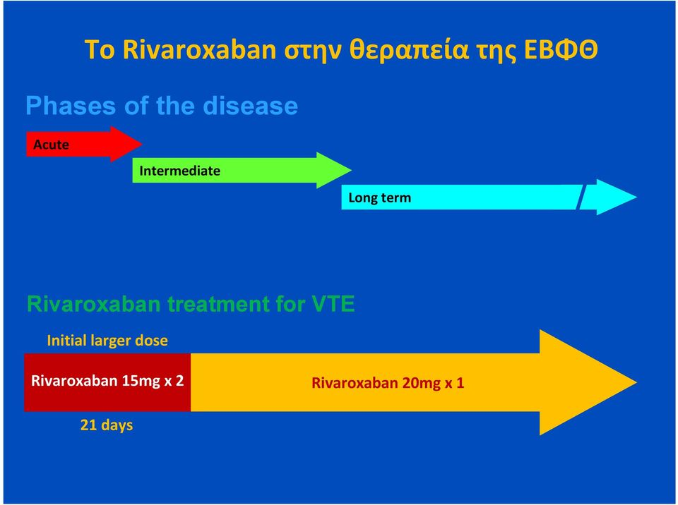 Rivaroxaban treatment for VTE Initial larger