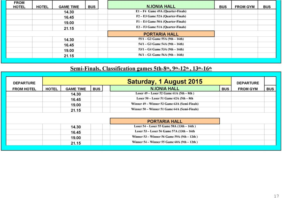 15 56/1 G1 Game 56A (9th 16th) Semi-Finals, Classification games 5th-8 th, 9 th -12 th, 13 th -16 th Saturday, 1 August 2015 FROM HOTEL HOTEL GAME TIME N.IONIA HALL 14.