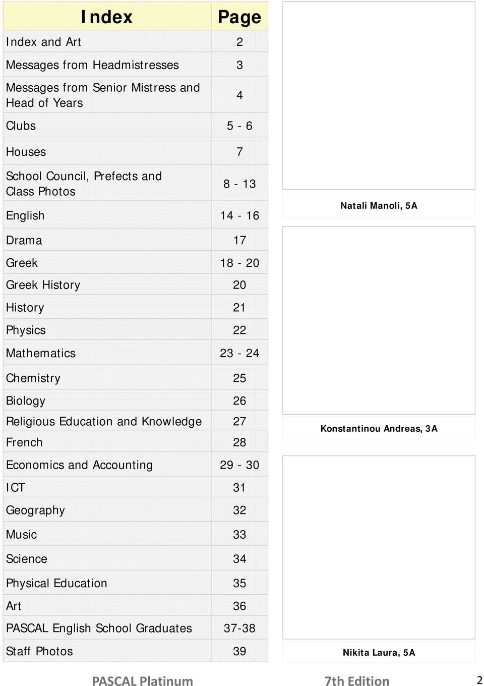 Chemistry 25 Biology 26 Religious Education and Knowledge 27 French 28 Economics and Accounting 29-30 ICT 31 Geography 32 Konstantinou Andreas,