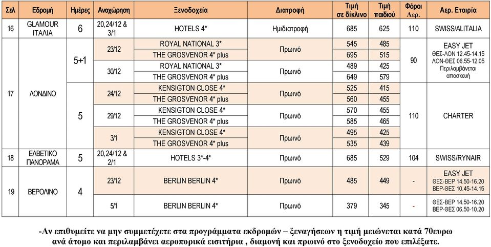 8 6 KENSIGTON CLOSE * 9 2 THE GROSVENOR * plus 3 39 90 ΕΑSY JET ΘΕΣ-ΛΟΝ 12.-1.1 ΛΟΝ-ΘΕΣ 06.-12.