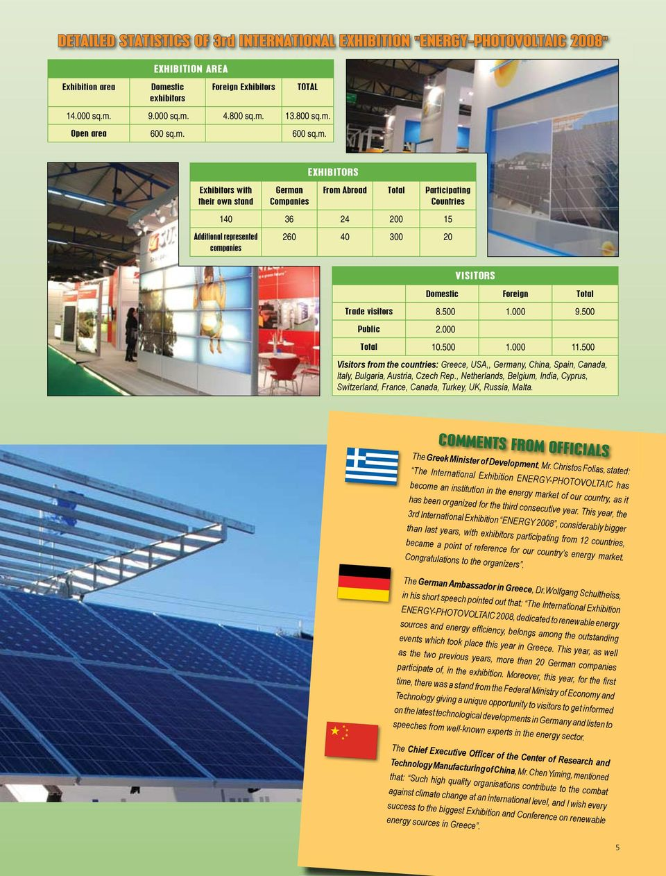 Wolfgang Schultheiss, in his short speech pointed out that: The International Exhibition ENERGY-PHOTOVOLTAIC 2008, dedicated to renewable energy sources and energy efficiency, belongs among the