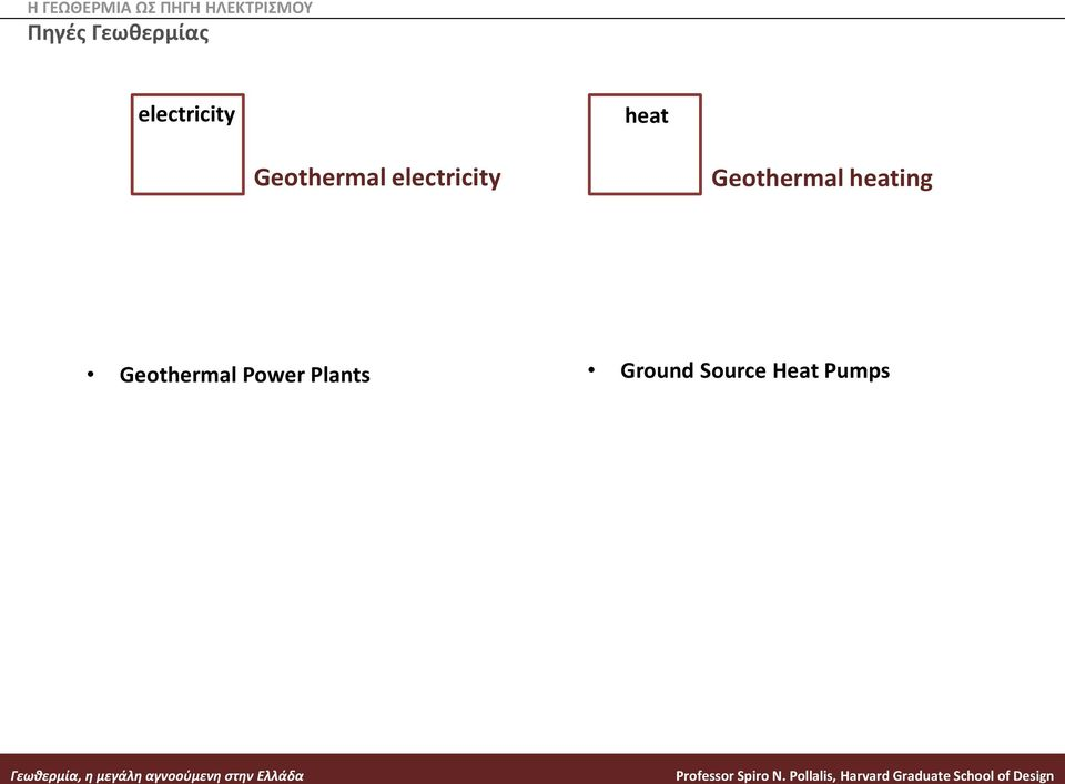 electricity heat Geothermal heating