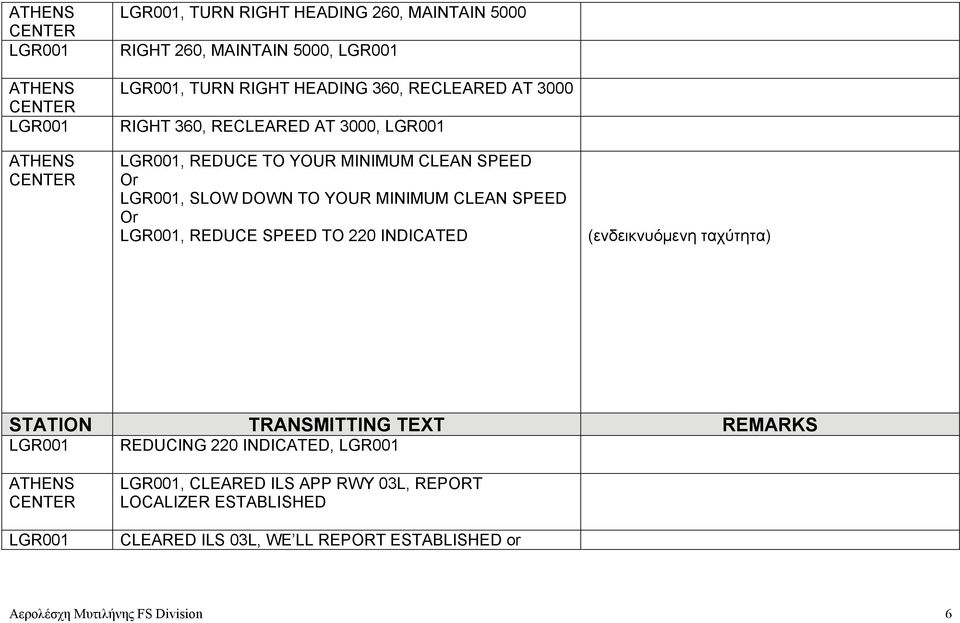Or, REDUCE SPEED TO 220 INDICATED (ενδεικνυόμενη ταχύτητα) REDUCING 220 INDICATED,, CLEARED ILS APP RWY 03L,