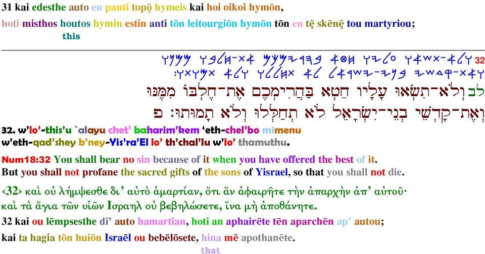 w lo -this u `alayu chet baharim kem eth-chel bo mimenu w eth-qad shey b ney-yis ra El lo th chal lu w lo thamuthu. Num18:32 You shall bear no sin because of it when you have offered the best of it.