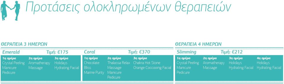 Bliss Marine Purity 2η ημέρα Thalassa Relax Massage Manicure Pedicure 3η ημέρα Chakra Hot Stone Orange Coccooing Facial 1η