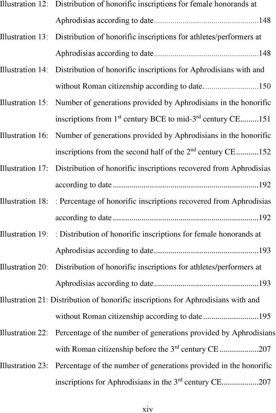 ..148 Illustration 14: Distribution of honorific inscriptions for Aphrodisians with and without Roman citizenship according to date.