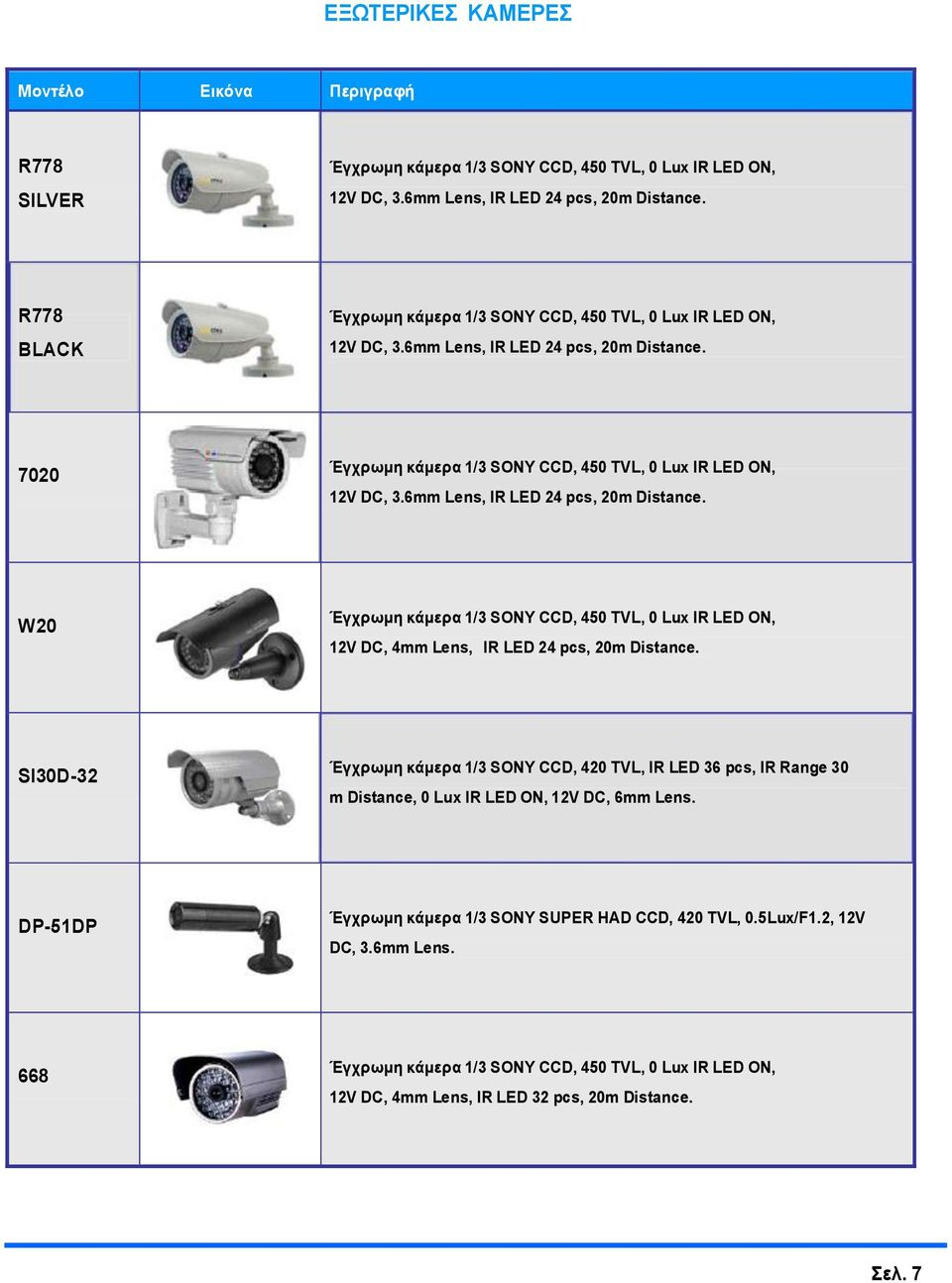 6mm Lens, IR LED 24 pcs, 20m Distance. W20 Έγρξσκε θάκεξα 1/3 SONY CCD, 450 TVL, 0 Lux IR LED ON, 12V DC, 4mm Lens, IR LED 24 pcs, 20m Distance.