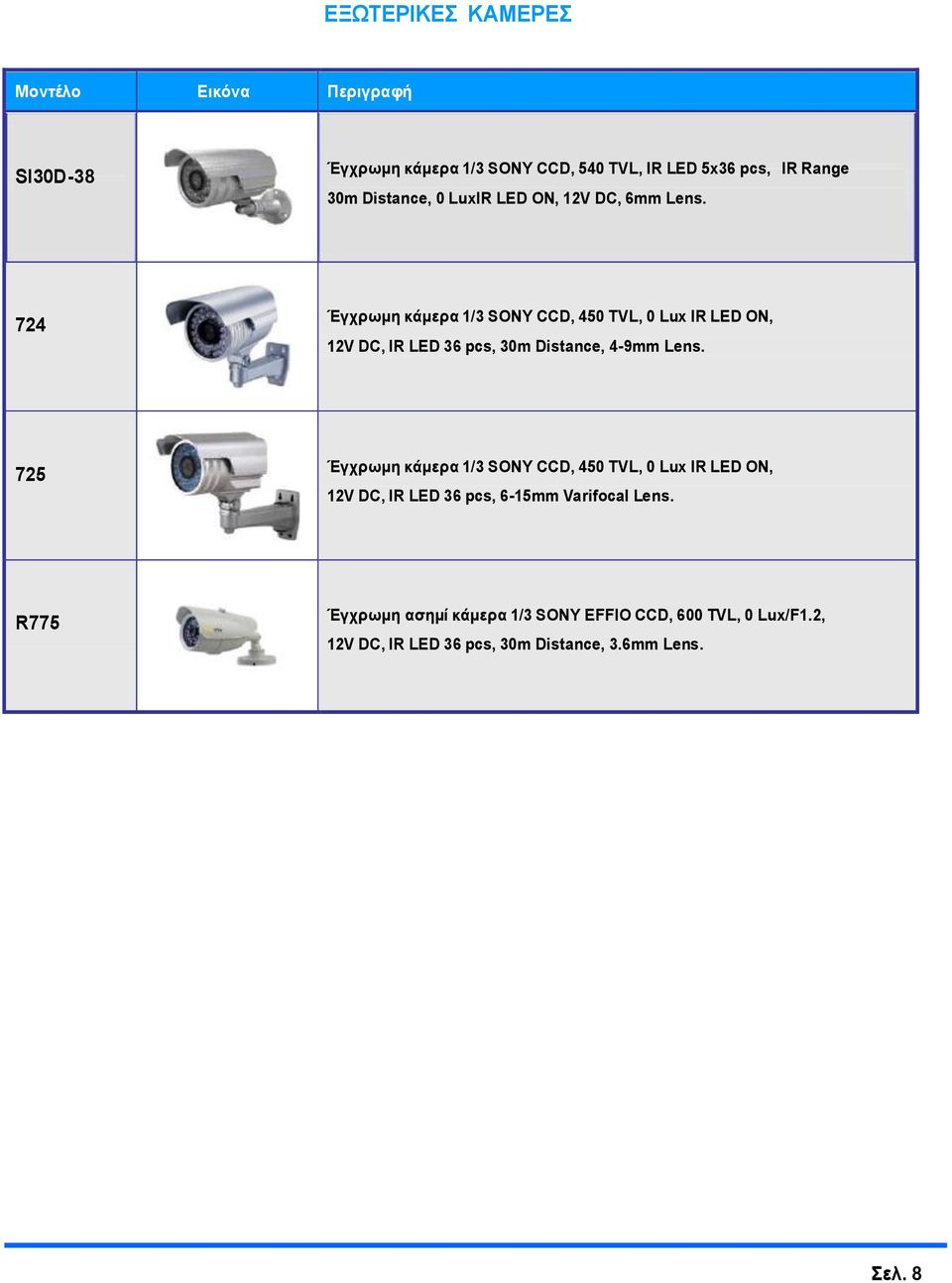 724 Έγρξσκε θάκεξα 1/3 SONY CCD, 450 TVL, 0 Lux IR LED ON, 12V DC, IR LED 36 pcs, 30m Distance, 4-9mm Lens.