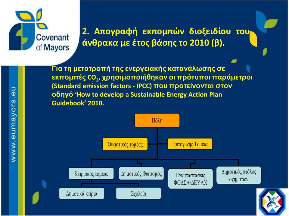 (Standard emission factors - IPCC) που προτείνονται στον οδηγό How to develop a Sustainable Energy Action Plan