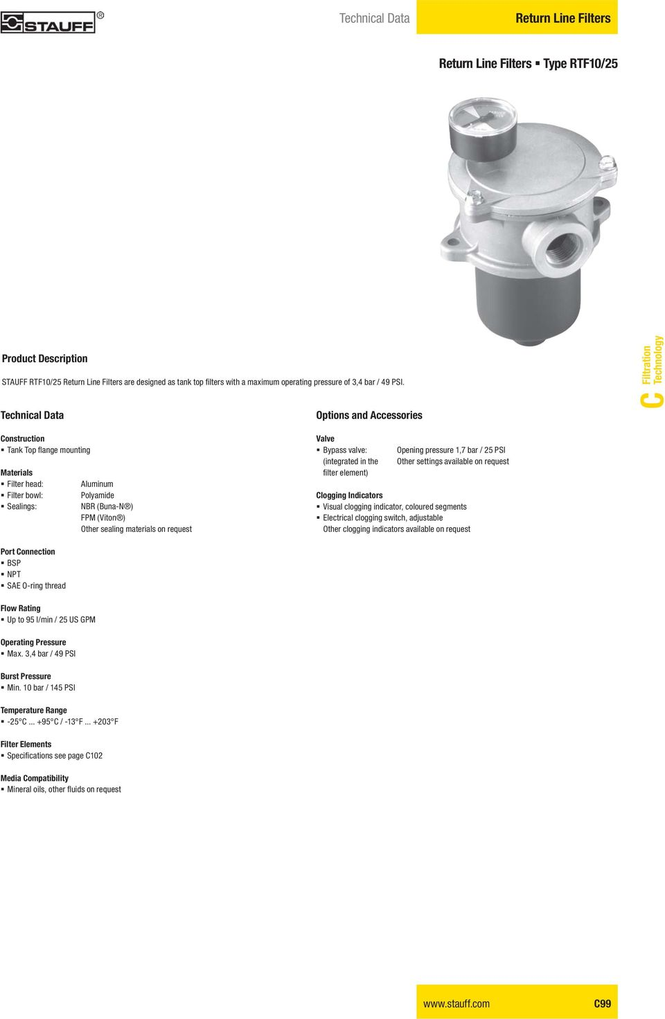 Materials Valve Clogging Indicators Port Connection Flow Rating